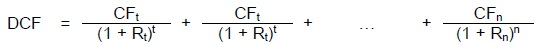 wzór dcf, wycena dcf, model dcf
