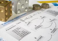 metody wyceny, wycena przedsiebiorstwa, wycena spółki, metoda dochodowa, metoda majatkowa, metoda porównawcza