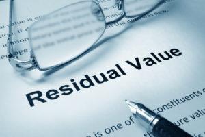 wartość rezydualna do wyceny