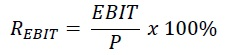 Wskaźnik rentowności ebit