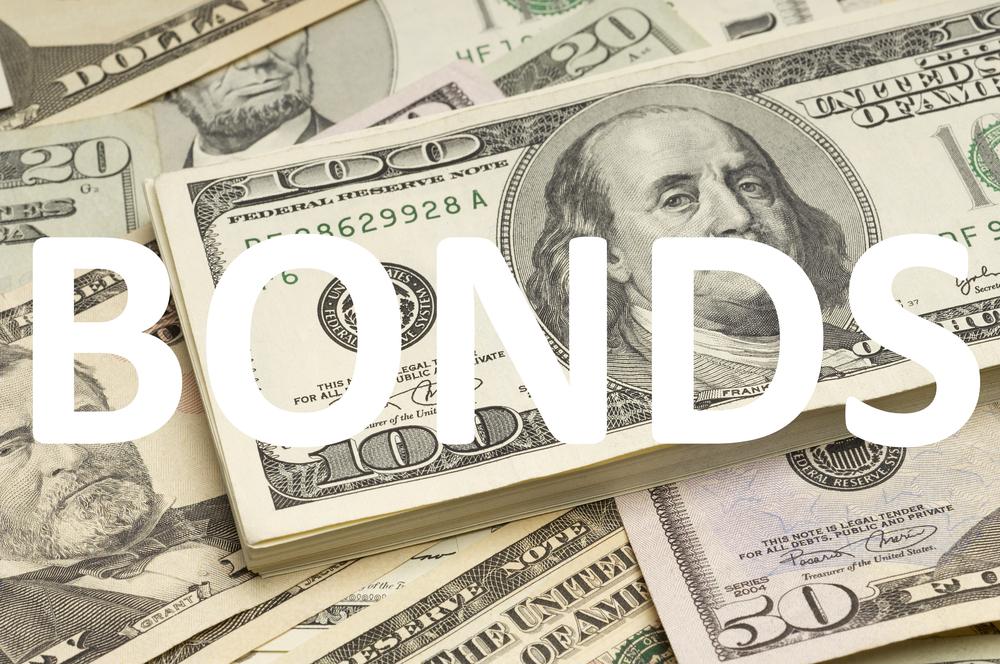 emitenci obligacji, rodzaje obligacji