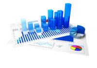 analiza finansowa, analiza wskaźnikowa, wskaźniki finansowe